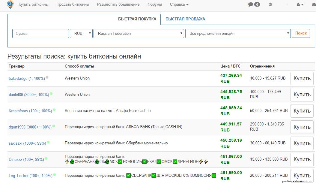 Toronto čínská rychlost datování