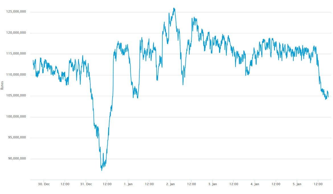 bitcoin hány megerősítést