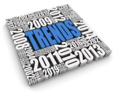 Annual Trends