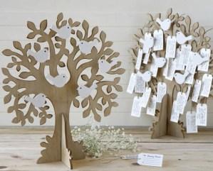 Árvore para mensagens