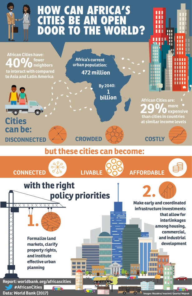 How-Can-Africas-Cities-Be-an-Open-Door-to-the-World-780x1205.png