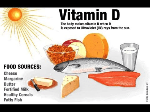 vitamin-d-deficiency-and-asthma-56d5441cbc49e