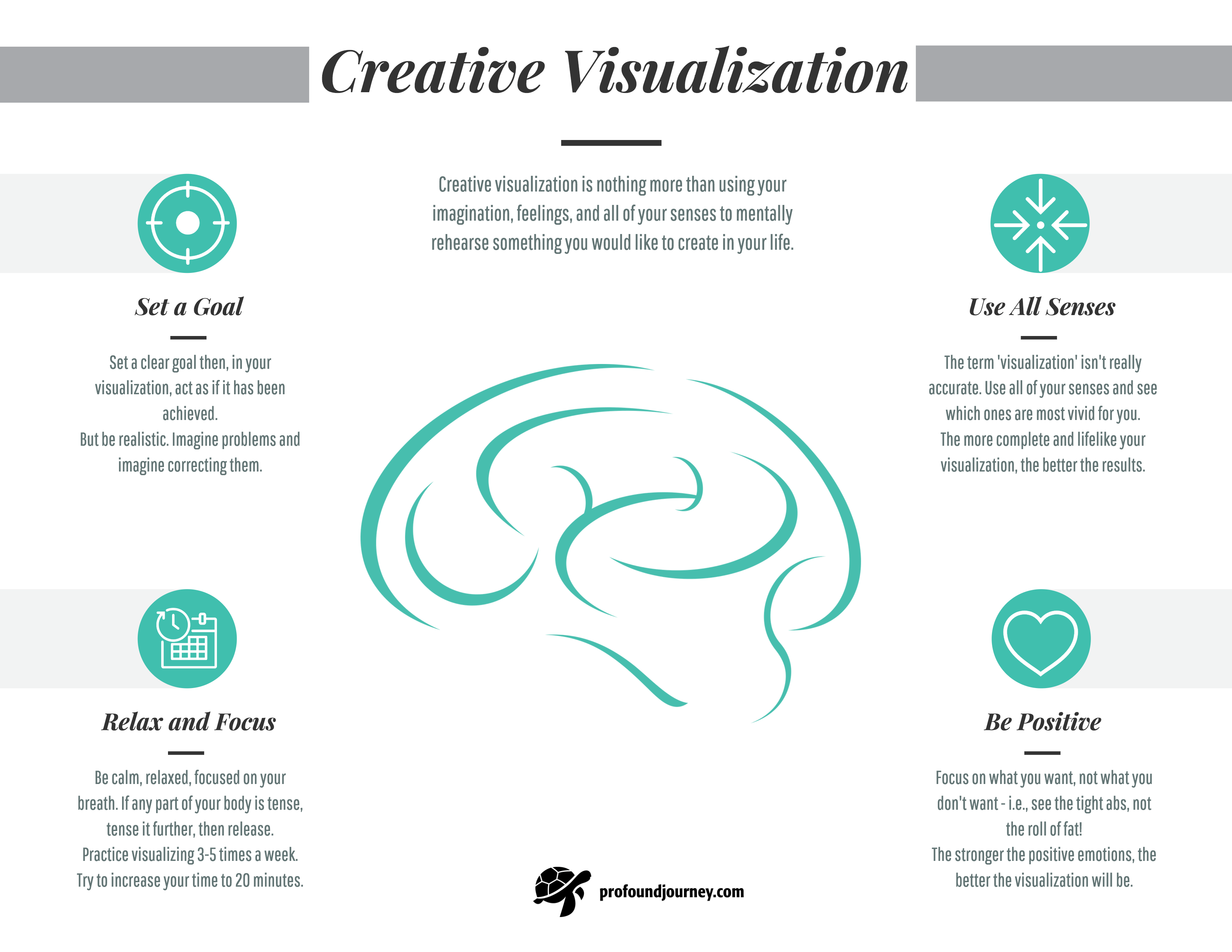 Creativevisualizationprofoundjourney