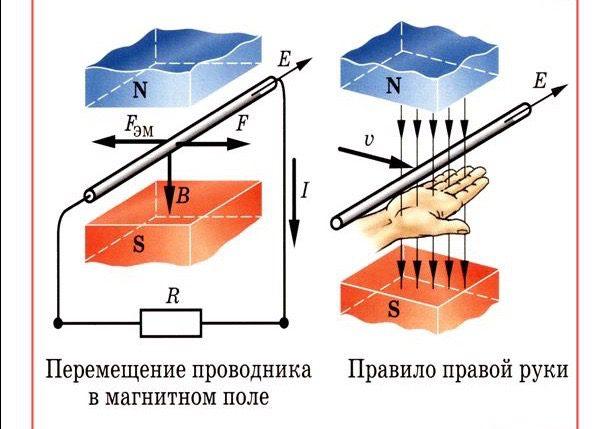 Mozgó vezetékek az MP-ben