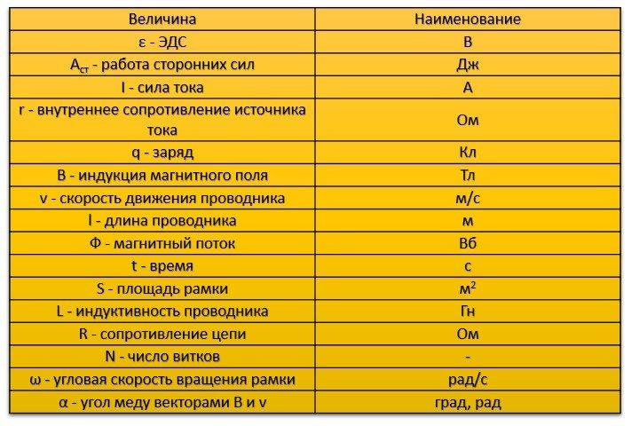 Táblázat Velchin