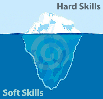 Show me your soft skills? – Profwrite Inc.