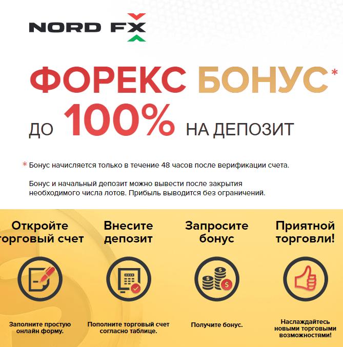 Баннер Бонус 100% NordFX