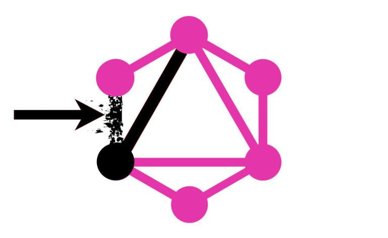 Pentest applications with GraphQL