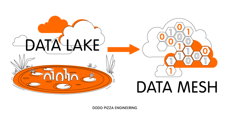 Data Mesh: how to work with data without a monolith