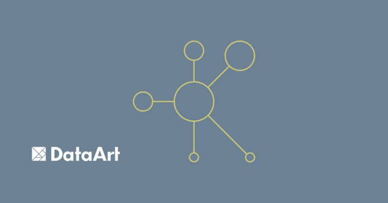 Thank you points: network analysis of social connections inside DataArt