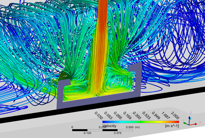 Numerical modeling for the development of new products and technologies