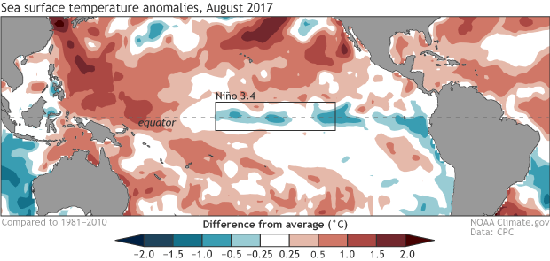 SST-August2017_620.png