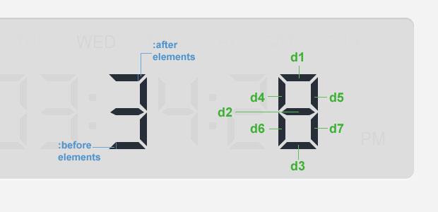 Como hacer un reloj digital con jQuery y CSS3