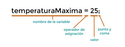 asignar valor variable arduino