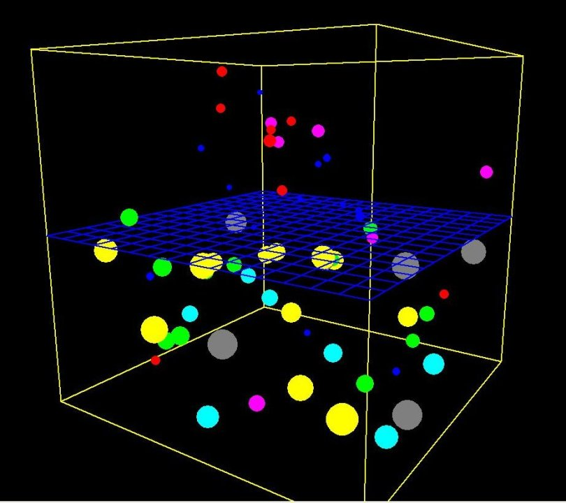 Explain Continuous Simulation Language And Its Classification?