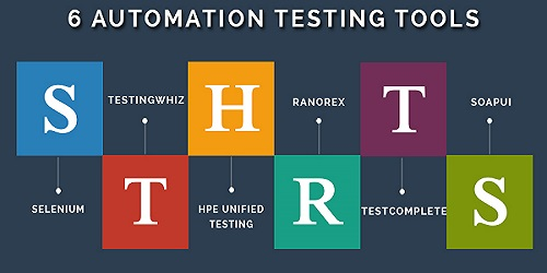 How Automation software testing is done ? Explain its testing?