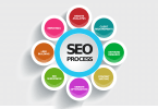 4 Ways To Track Your Website's SEO Progress