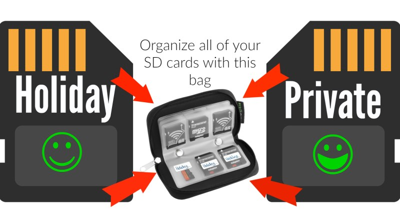 Organize SD cards with this bag. Don't loose or break a SD card again.