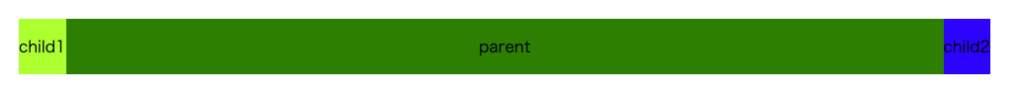 子要素が両端に配置された状態