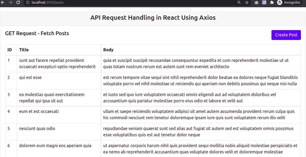 Posts Response Using Axios Library