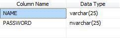 C#.Net login application table
