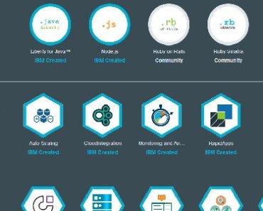 IBM Is Offering Free Bluemix Training Days