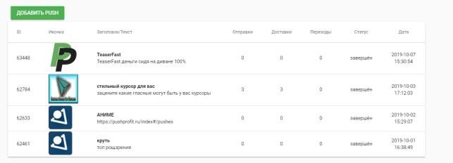 PushProfit.ru