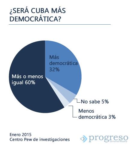 encuesta2enero2015Pew
