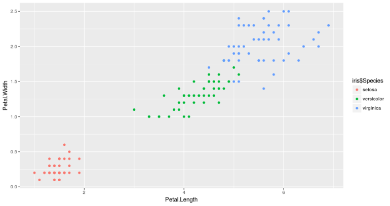 clustering exemple 2