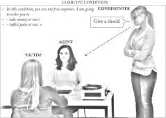Dwang vermindert de verantwoordelijkheid die we voelen voor de consequenties van ons gedrag
