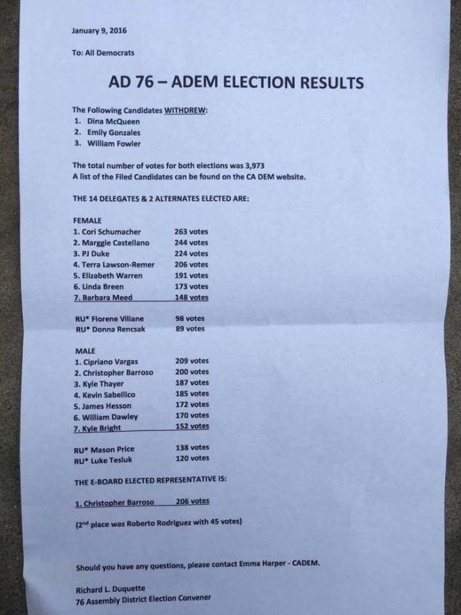 Results of the AD76 election.