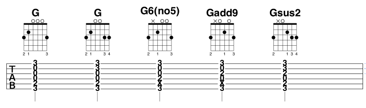 Enchanting F M Guitar Chord Variations Image Collection - Beginner ...