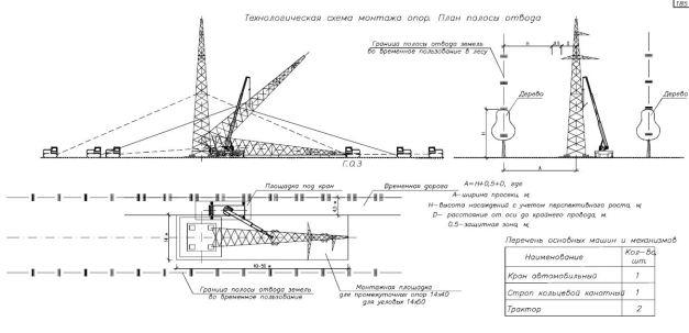 Схема монтажа опор