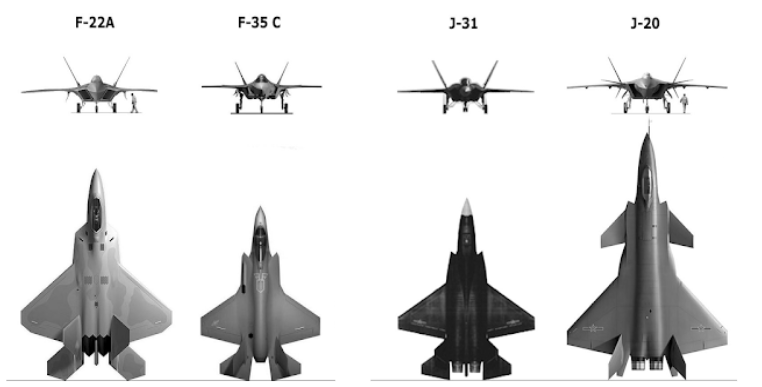 China's Fifth Generation Air Power Development – Project