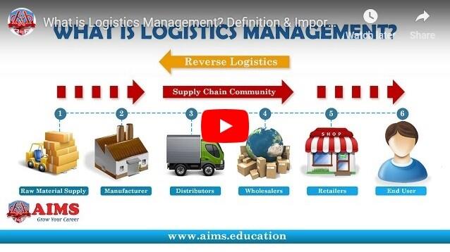 Shipping Training Video