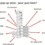 Pop up store 2