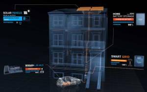 #1 - Votre voiture fournit de l'électricité à votre maison
