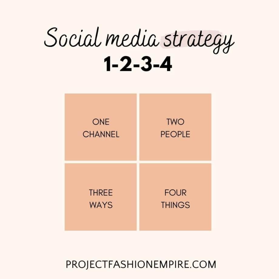 Social Media Marketing for Fashion Brands: Learn Online boutique marketing social media for fashion designers , fashion entrepreneurs , fashion business