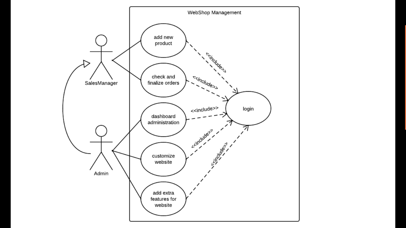 Webshop Management