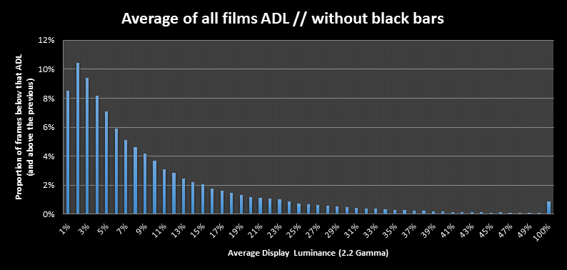 Average-All-Films_ADL_2