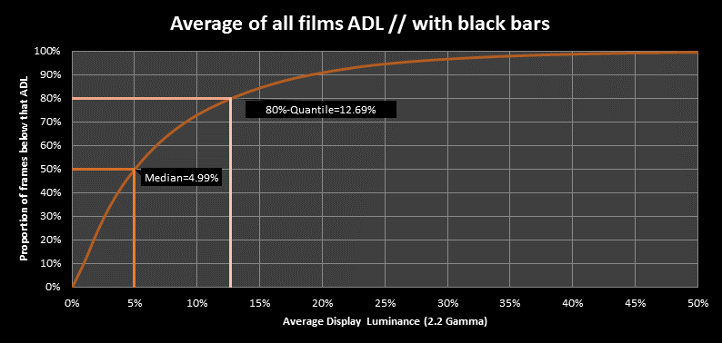 Average-All-Films_ADL_6
