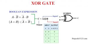 XOR GATE,Logic Gates