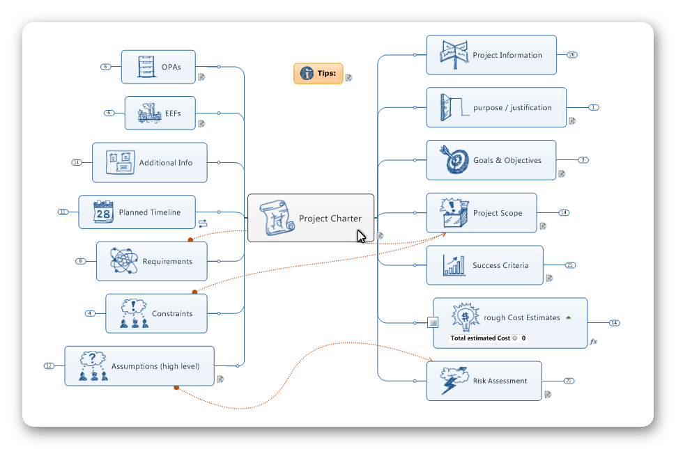 Project Charter overview
