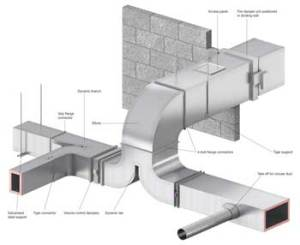 duct installation and leak testing
