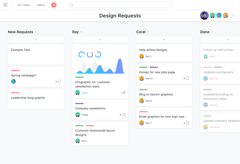 Screenshot of Asana project management software for architects