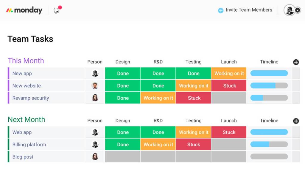 Screenshot of Monday.com Task Board project management software for architects