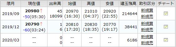 日経225先物の期限画像