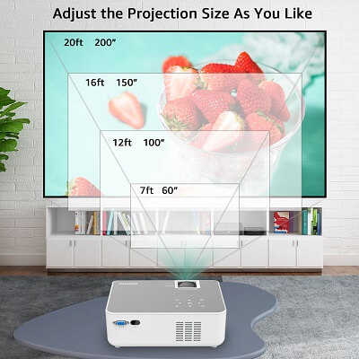 506 Projection Size