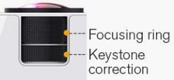 Focus dial and keystone correction l21