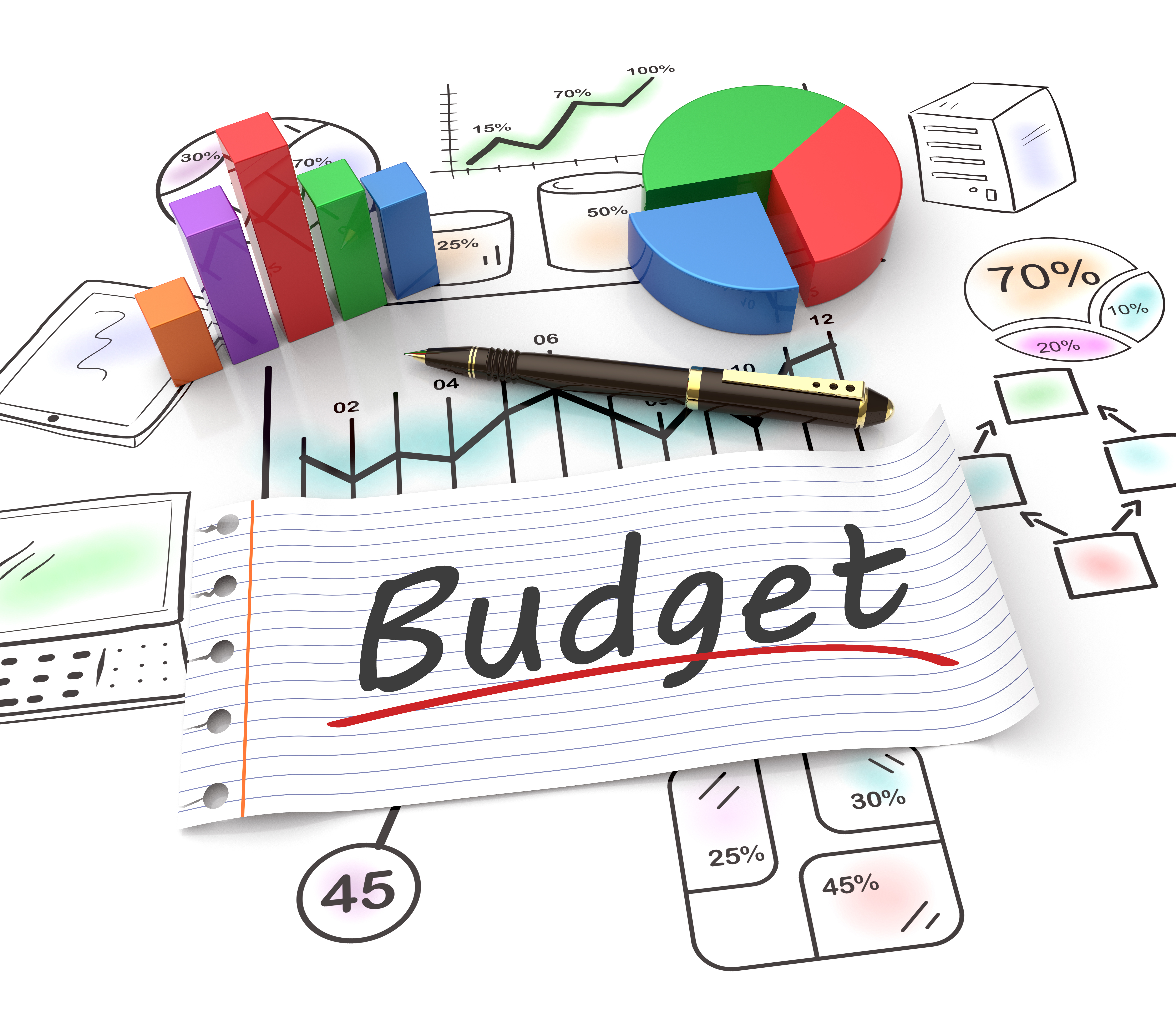 How to Determine Project Budget Reserves